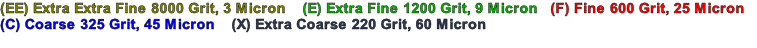 (EE) Extra Extra Fine 8000 Grit, 3 Micron    (E) Extra Fine 1200 Grit, 9 Micron   (F) Fine 600 Grit, 25 Micron    (C) Coarse 325 Grit, 45 Micron    (X) Extra Coarse 220 Grit, 60 Micron